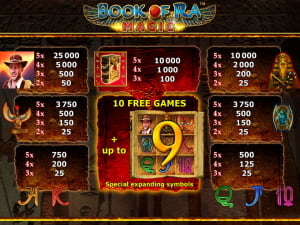 Pagos de la slot Book of Ra Magic