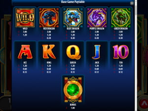 Dragon Spin Slot Paytable