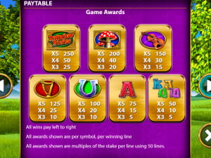 Pagos del Juego Rainbow Riches Drops of Gold