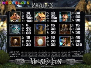 Tabla de pagos de House of Fun