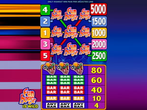 Pagos de la slot Fun House