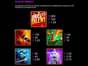 Pagos de la tragamonedas Reel Talent