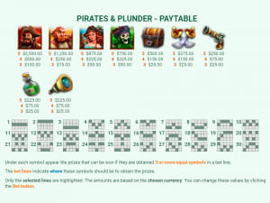 Pagos de la tragamonedas Pirates and Plunder