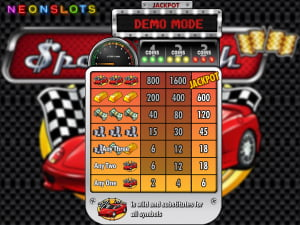 Pagos de la tragamonedas Speed Cash