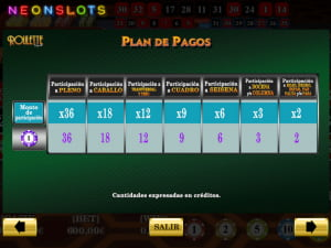 Plan de pagos de la Ruleta Europea