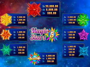 Pagos de la tragamonedas Magic Stars 5